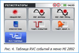 Таблица RVC событий в меню MI 2892